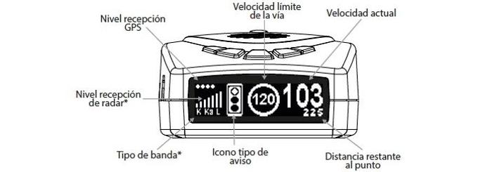 Onlyyou Supercombi III: Imagen de ejemplo del display