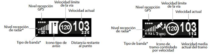 Onlyyou Supercombi III: Ejemplos de display de aviso de radar fijo y medidor de tramo