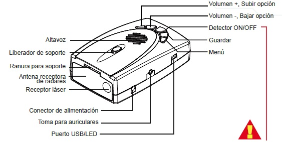 Controles disponibles en el Supercombi III