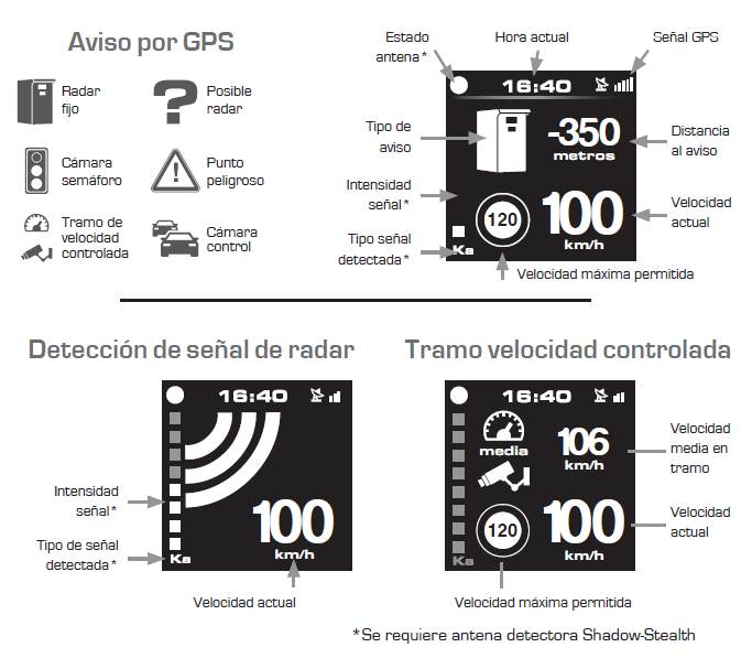 Avisos en display de Alert Road v3