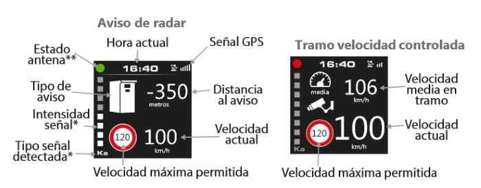 Avisador de radares Lince III: Formato de aviso de radar