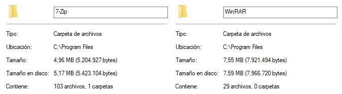 7-Zip vs WinRAR: Ocupación en disco de la instalación