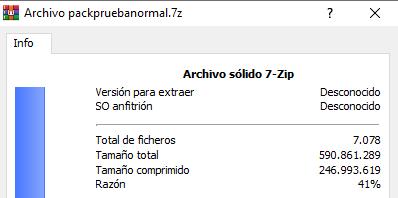 7-Zip vs WinRAR: Muestra de fichero sólido
