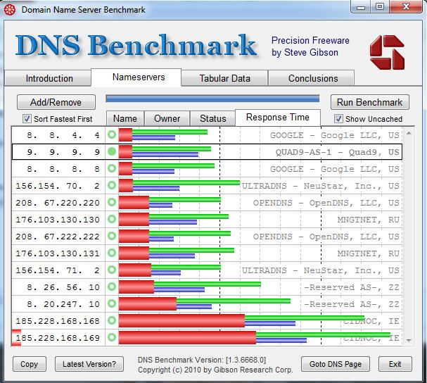 DNS Benchmark desde España con Quad9