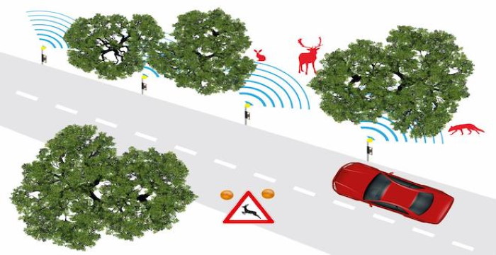 Alemania: Sistemas inteligentes que detectan peligros de forma anticipada