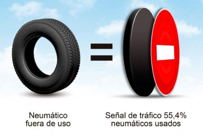 Señales de tráfico creadas reutilizando neumáticos