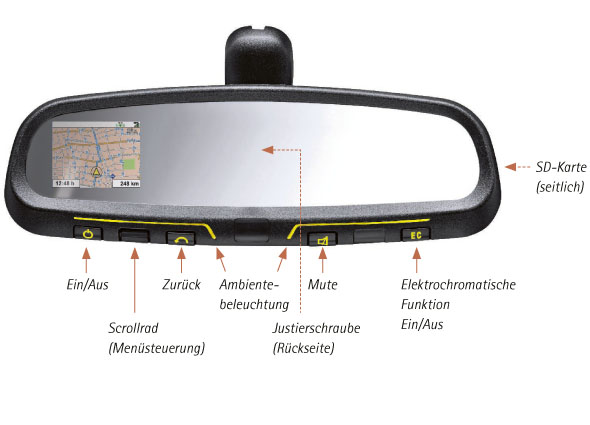 MirrorPilot