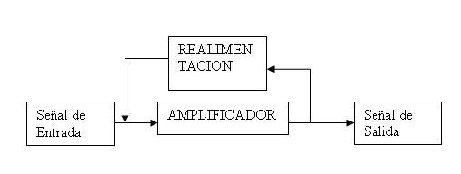 Radar 6 fig 3
