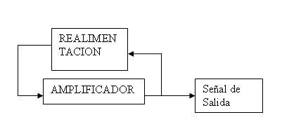 Radar 6 fig 4