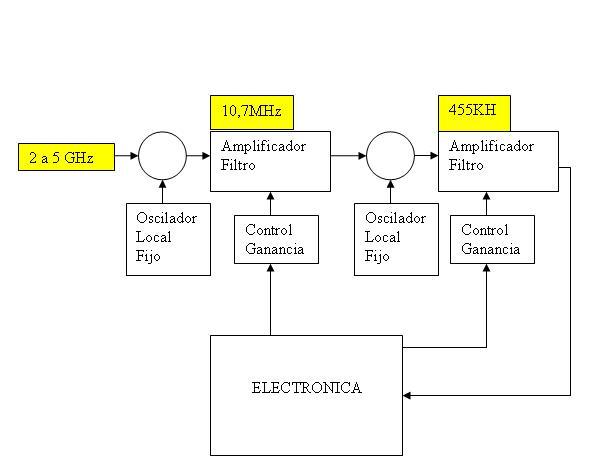 Radar 6 fig 5