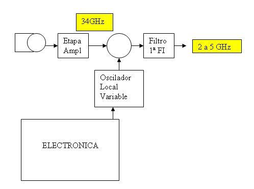 Radar 6 fig 7